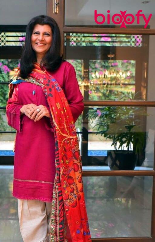 Rubina Ashraf 2021